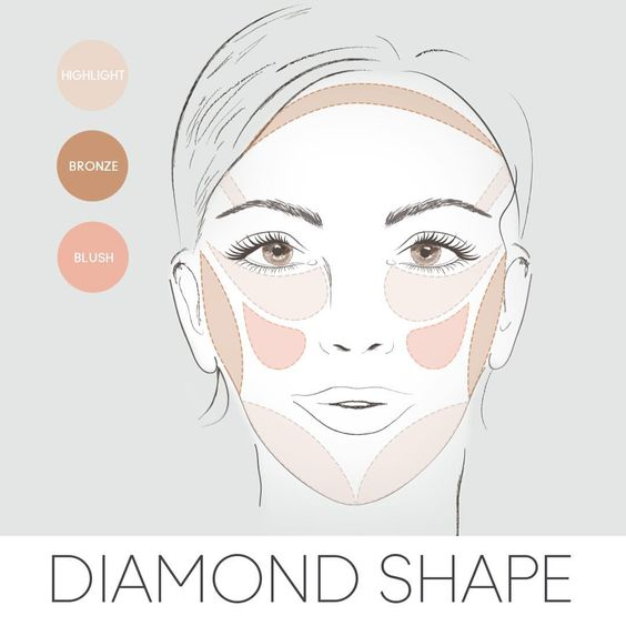 میکاپ صورت الماسی-خانومی