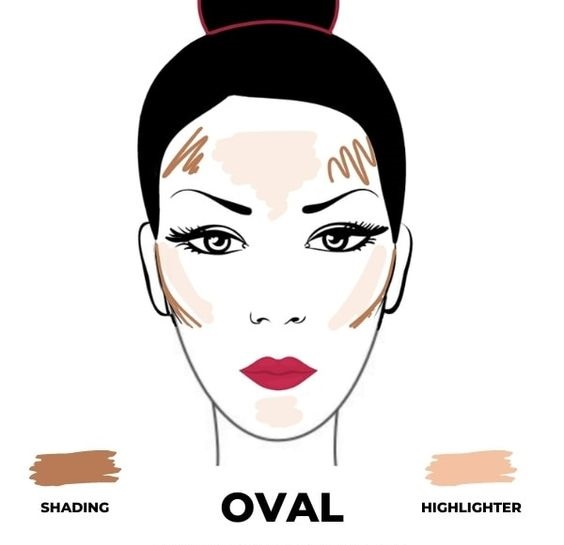 هایلایت و کانتور مناسب برای انواع فرم صورت-خانومی