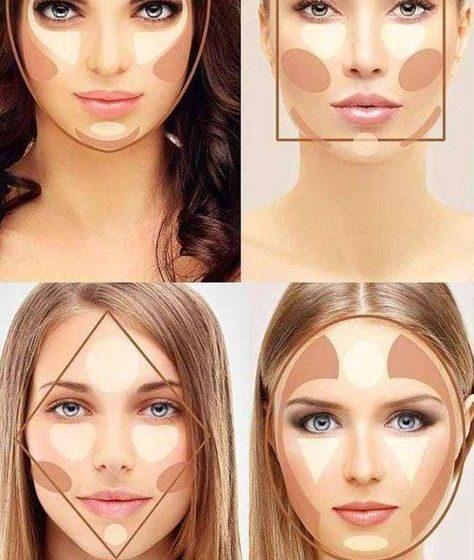 هایلایت و کانتور مناسب برای انواع فرم صورت